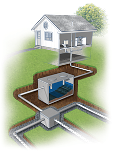 Your wastewater system
